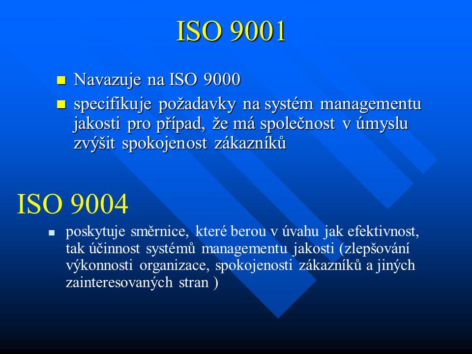 ISO 9001 Navazuje na ISO 9000 Navazuje na ISO 9000 specifikuje požadavky na systém managementu jakosti pro případ, že má společnost v úmyslu zvýšit sp