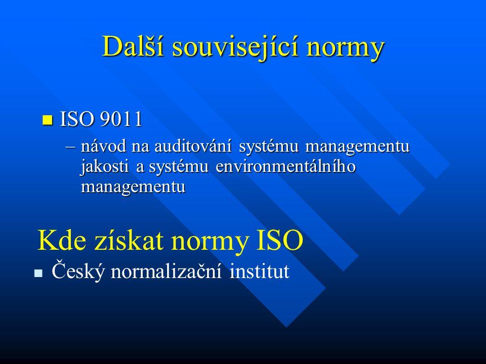 Další související normy ISO 9011 ISO 9011 –návod na auditování systému managementu jakosti a systému environmentálního managementu Kde získat normy IS