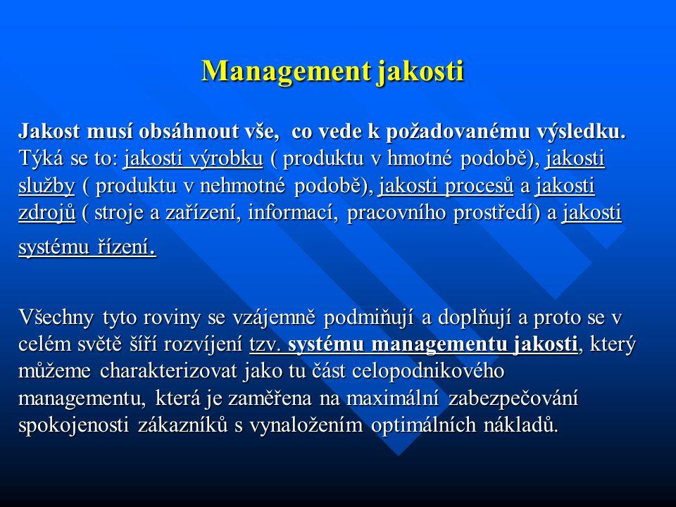 Management jakosti Jakost musí obsáhnout vše, co vede k požadovanému výsledku. Týká se to: jakosti výrobku ( produktu v hmotné podobě), jakosti služby