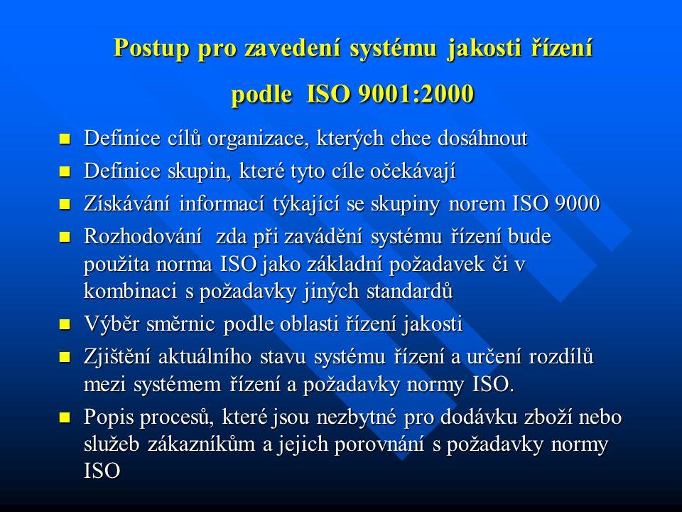 Postup pro zavedení systému jakosti řízení podle ISO 9001:2000 Definice cílů organizace, kterých chce dosáhnout Definice cílů organizace, kterých chce