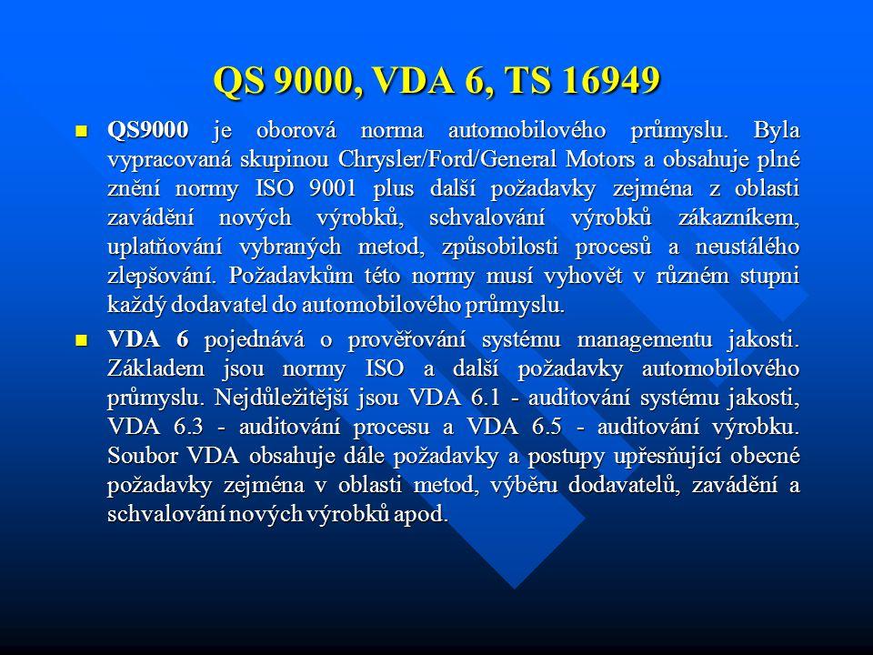 QS 9000, VDA 6, TS 16949 QS9000 je oborová norma automobilového průmyslu. Byla vypracovaná skupinou Chrysler/Ford/General Motors a obsahuje plné znění