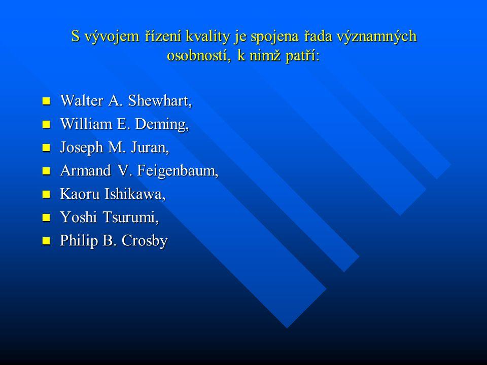 S vývojem řízení kvality je spojena řada významných osobností, k nimž patří: Walter A. Shewhart, Walter A. Shewhart, William E. Deming, William E. Dem