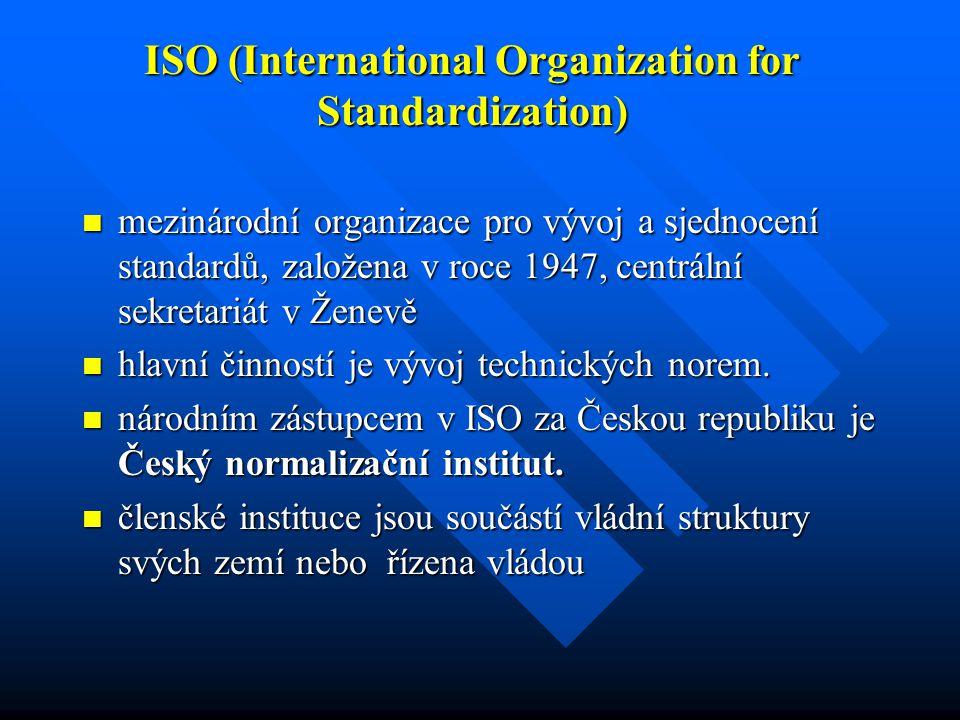 ISO (International Organization for Standardization) mezinárodní organizace pro vývoj a sjednocení standardů, založena v roce 1947, centrální sekretar