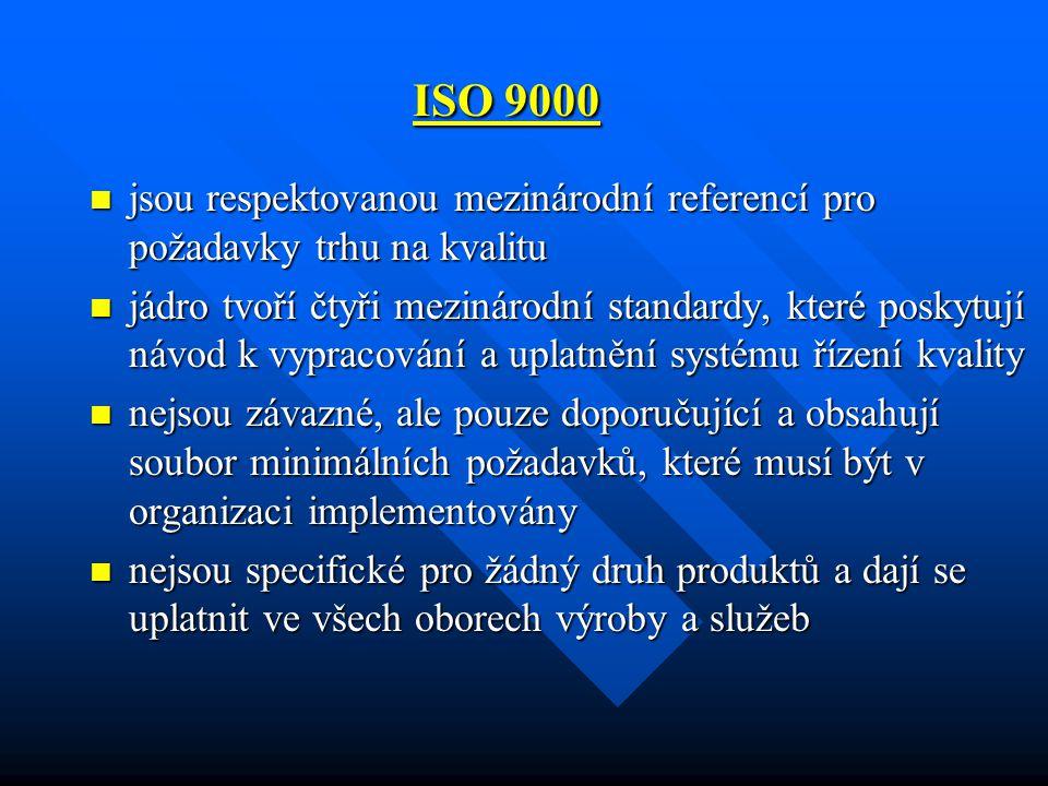 ISO 9000 jsou respektovanou mezinárodní referencí pro požadavky trhu na kvalitu jsou respektovanou mezinárodní referencí pro požadavky trhu na kvalitu