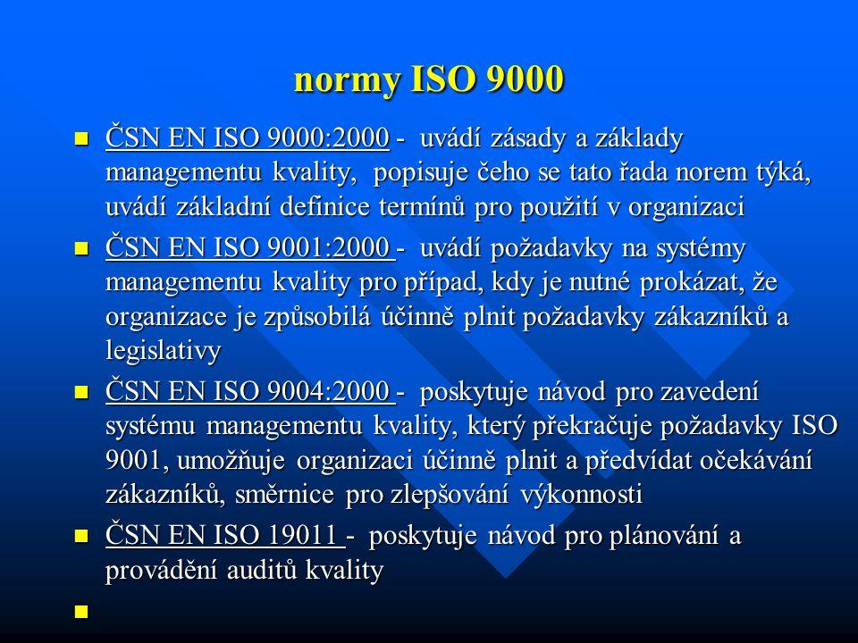 normy ISO 9000 ČSN EN ISO 9000:2000 - uvádí zásady a základy managementu kvality, popisuje čeho se tato řada norem týká, uvádí základní definice termí