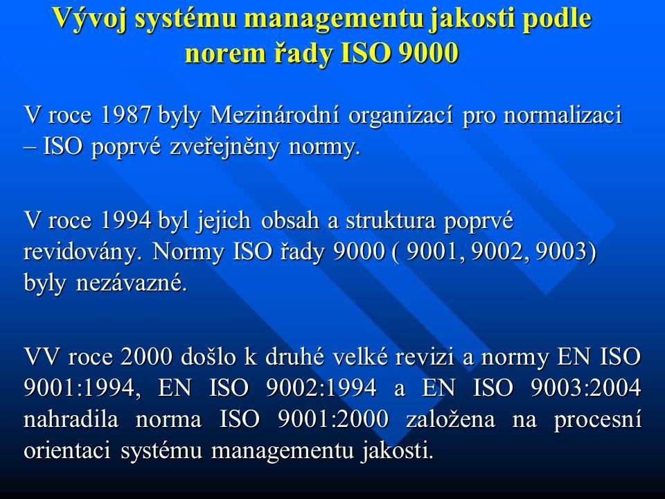 Vývoj systému managementu jakosti podle norem řady ISO 9000 V roce 1987 byly Mezinárodní organizací pro normalizaci – ISO poprvé zveřejněny normy. V r