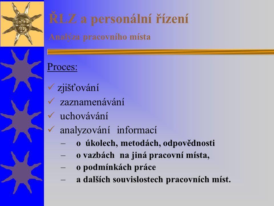 ŘLZ a personální řízení Analýza pracovního místa Proces: zjišťování zaznamenávání uchovávání analyzování informací – o úkolech, metodách, odpovědnosti