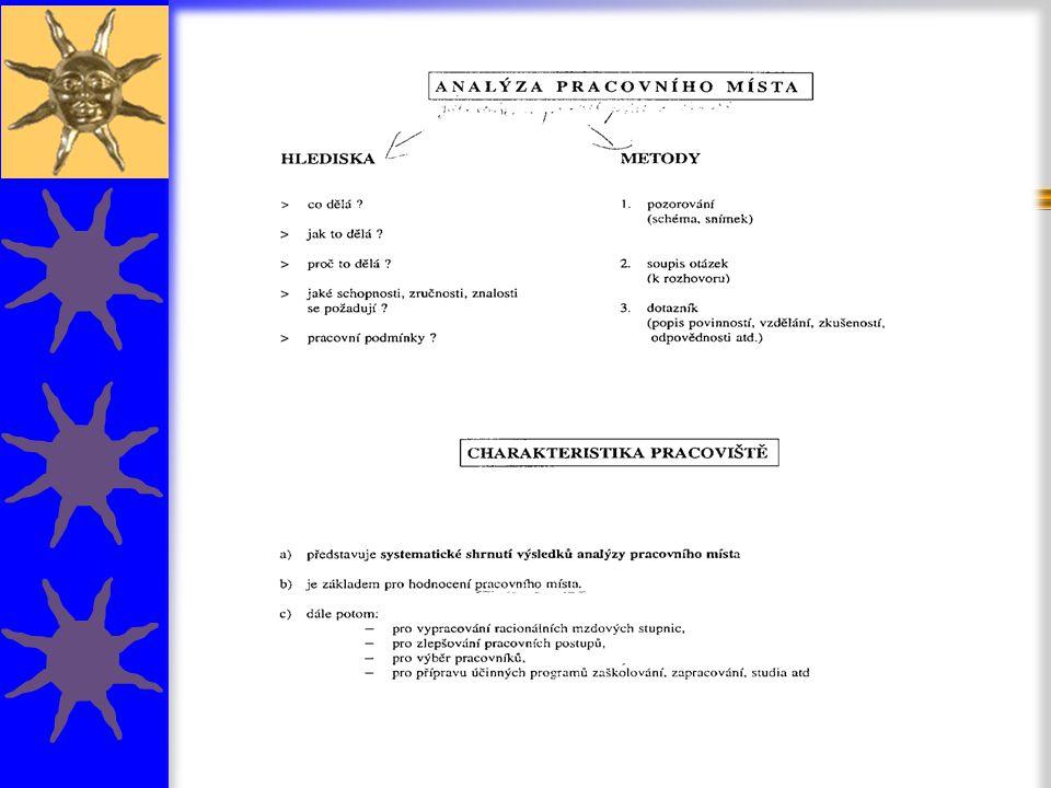 ŘLZ a personální řízení Analýza pracovního místa