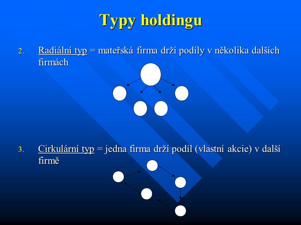 Typy holdingu 2.Radiální typ = mateřská firma drží podíly v několika dalších firmách 3.