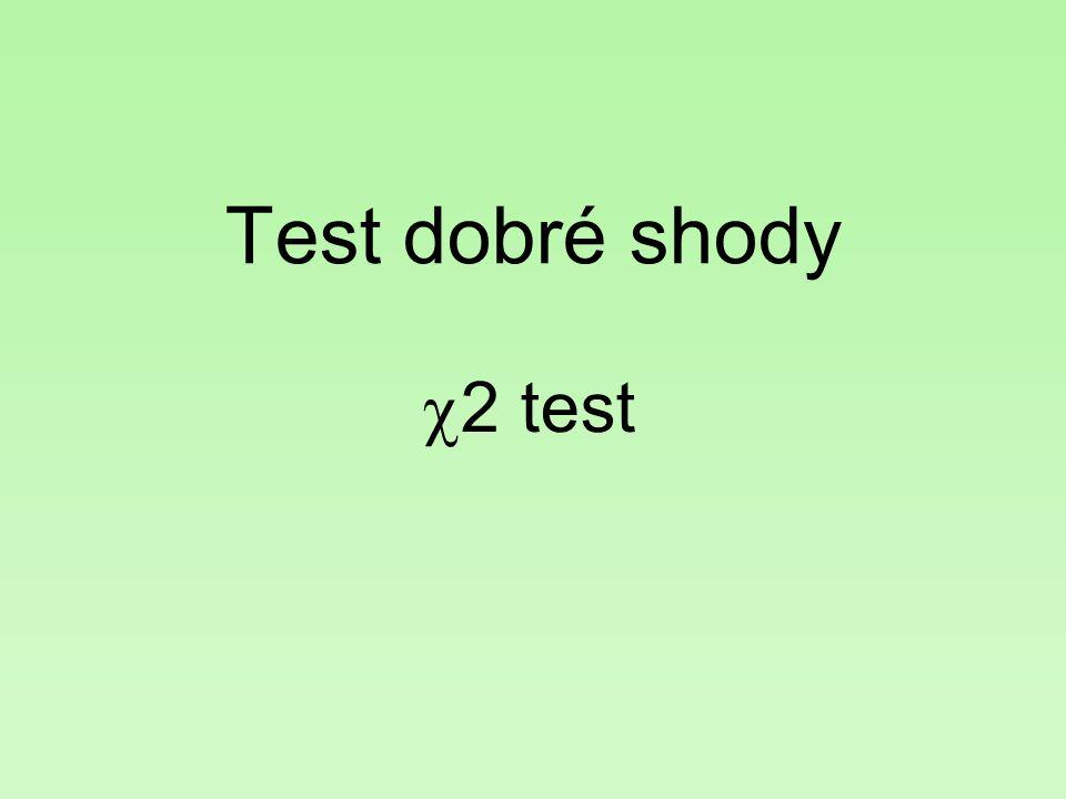 Příklad Pokuste se vymyslet příklad na test dobré shody, který by se dal použít ve vaší DP
