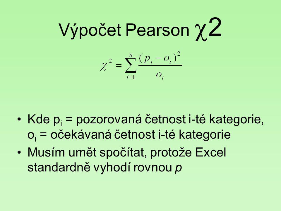 Výpočet Pearson  2 Kde p i = pozorovaná četnost i-té kategorie, o i = očekávaná četnost i-té kategorie Musím umět spočítat, protože Excel standardně