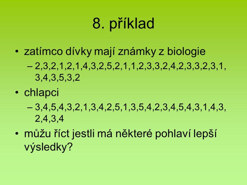 8. příklad zatímco dívky mají známky z biologie –2,3,2,1,2,1,4,3,2,5,2,1,1,2,3,3,2,4,2,3,3,2,3,1, 3,4,3,5,3,2 chlapci –3,4,5,4,3,2,1,3,4,2,5,1,3,5,4,2