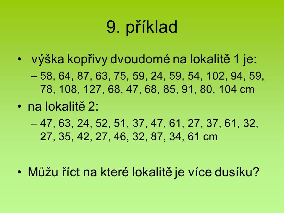 9. příklad výška kopřivy dvoudomé na lokalitě 1 je: –58, 64, 87, 63, 75, 59, 24, 59, 54, 102, 94, 59, 78, 108, 127, 68, 47, 68, 85, 91, 80, 104 cm na