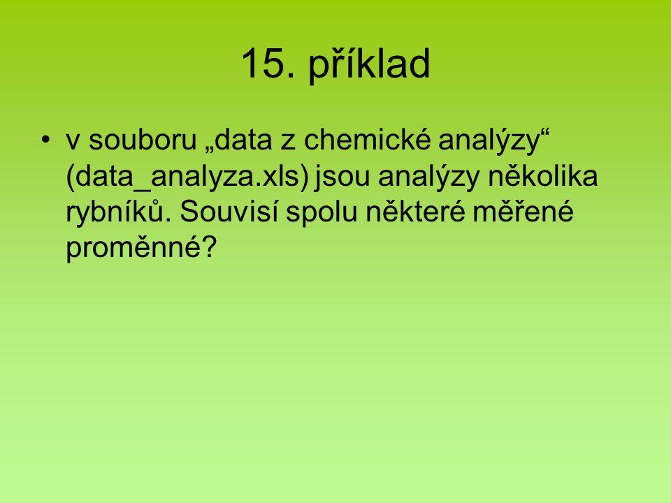 """15. příklad v souboru """"data z chemické analýzy (data_analyza.xls) jsou analýzy několika rybníků."""