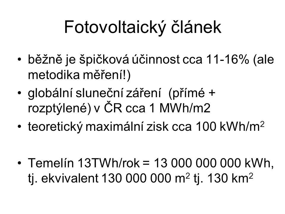 Fotovoltaický článek běžně je špičková účinnost cca 11-16% (ale metodika měření!) globální sluneční záření (přímé + rozptýlené) v ČR cca 1 MWh/m2 teor