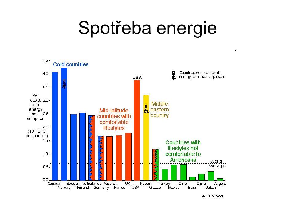 ČR, zdroj: ERÚ celkem 38,5 TWh
