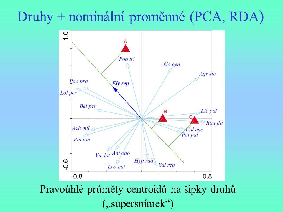 """Druhy + nominální proměnné (PCA, RDA ) Pravoúhlé průměty centroidů na šipky druhů (""""supersnímek"""")"""