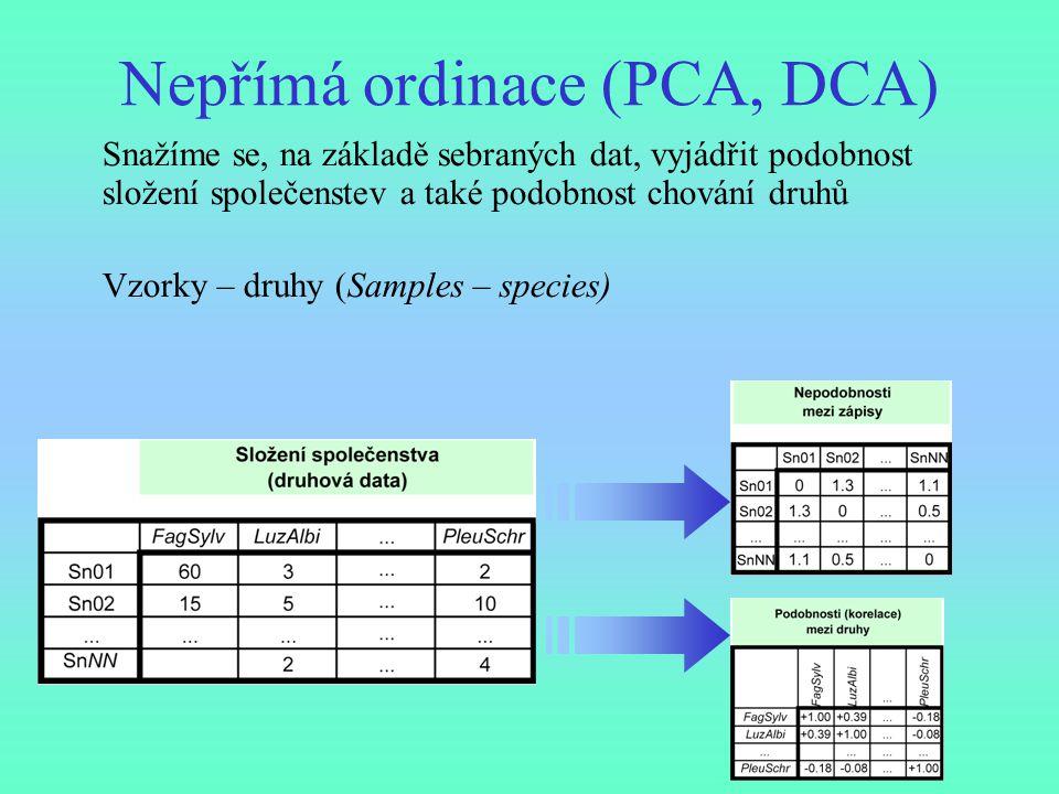 Nepřímá ordinace (PCA, DCA) Snažíme se, na základě sebraných dat, vyjádřit podobnost složení společenstev a také podobnost chování druhů Vzorky – druh