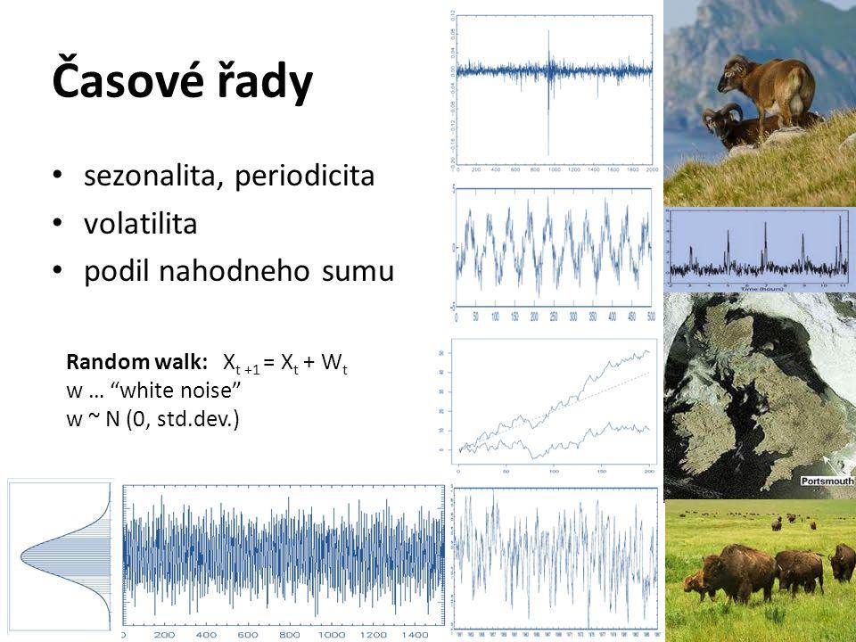 "Časové řady sezonalita, periodicita volatilita podil nahodneho sumu Random walk: X t +1 = X t + W t w … ""white noise"" w ~ N (0, std.dev.)"