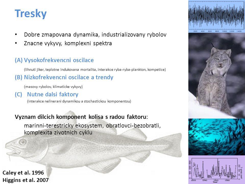 Tresky Dobre zmapovana dynamika, industrializovany rybolov Znacne vykyvy, komplexni spektra (A)Vysokofrekvencni oscilace (lihnuti jiker, teplotne indu