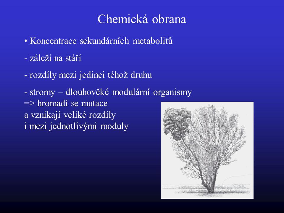 Chemická obrana Koncentrace sekundárních metabolitů - záleží na stáří - rozdíly mezi jedinci téhož druhu - stromy – dlouhověké modulární organismy => hromadí se mutace a vznikají veliké rozdíly i mezi jednotlivými moduly
