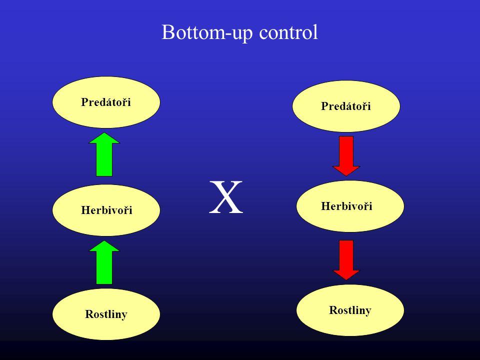 Bottom-up control Herbivoři Predátoři Herbivoři Predátoři Rostliny X