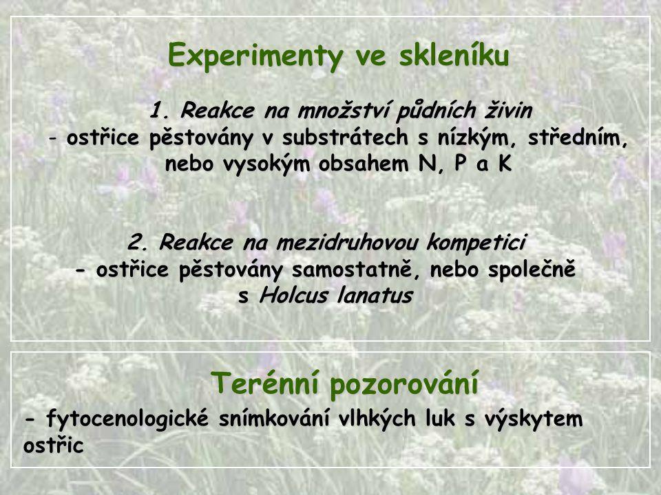 Experimenty ve skleníku 1. Reakce na množství půdních živin - ostřice pěstovány v substrátech s nízkým, středním, nebo vysokým obsahem N, P a K 2. Rea