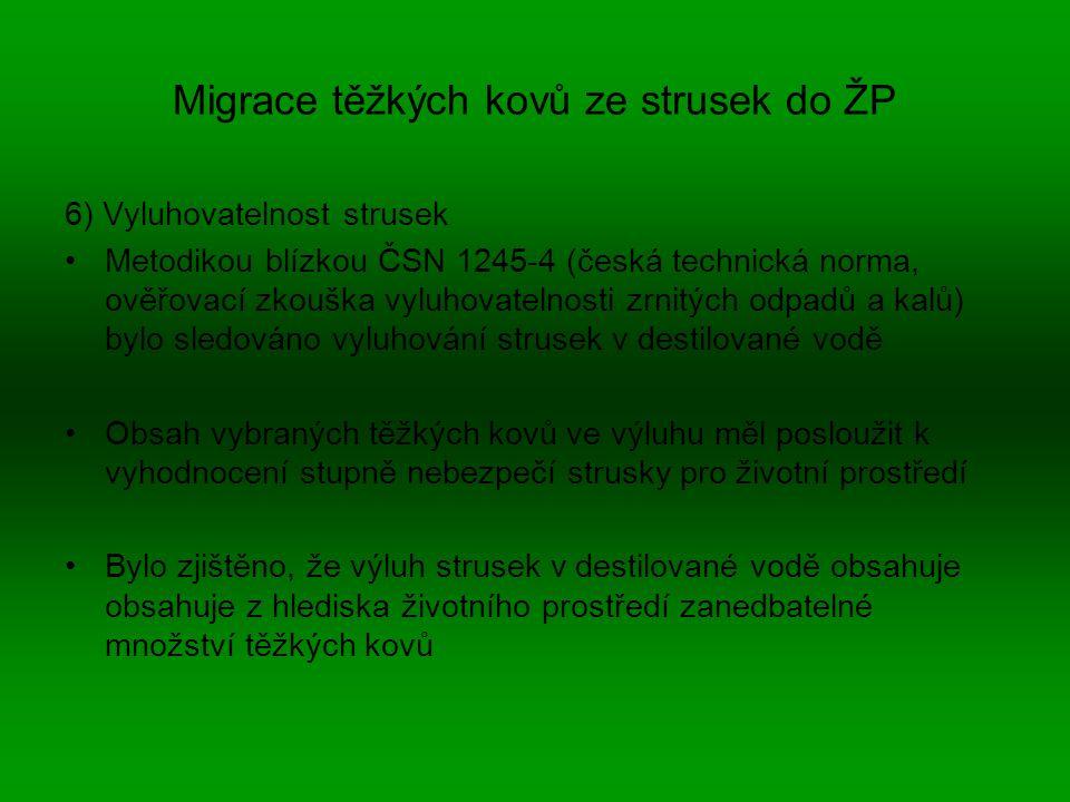 Migrace těžkých kovů ze strusek do ŽP 6) Vyluhovatelnost strusek Metodikou blízkou ČSN 1245-4 (česká technická norma, ověřovací zkouška vyluhovatelnos