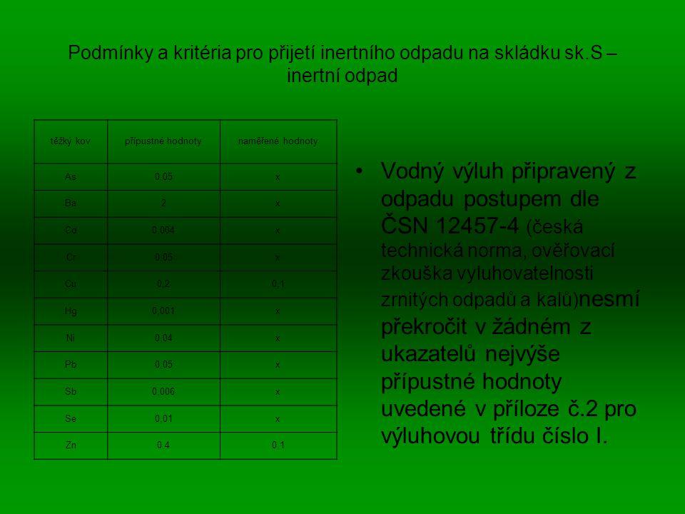 Podmínky a kritéria pro přijetí inertního odpadu na skládku sk.S – inertní odpad Vodný výluh připravený z odpadu postupem dle ČSN 12457-4 (česká techn