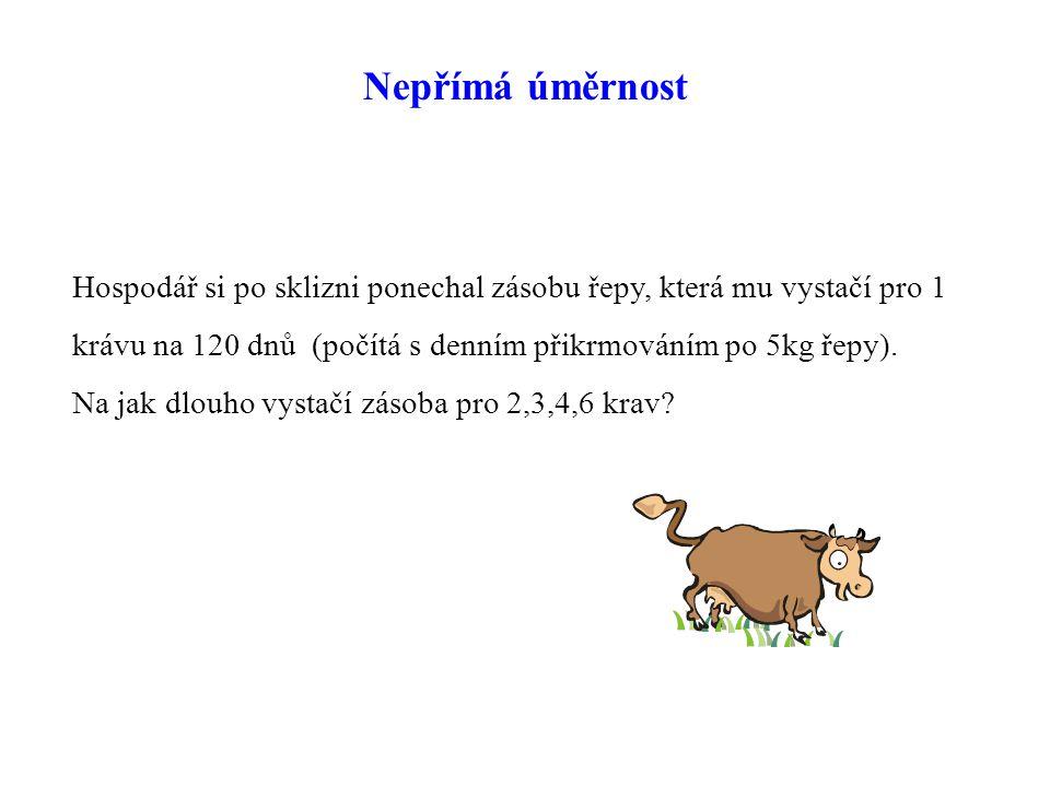 Nepřímá úměrnost Hospodář si po sklizni ponechal zásobu řepy, která mu vystačí pro 1 krávu na 120 dnů (počítá s denním přikrmováním po 5kg řepy). Na j
