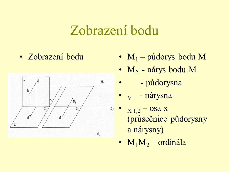 Zobrazení bodu M 1 – půdorys bodu M M 2 - nárys bodu M - půdorysna V - nárysna X 1,2 – osa x (průsečnice půdorysny a nárysny) M 1 M 2 - ordinála