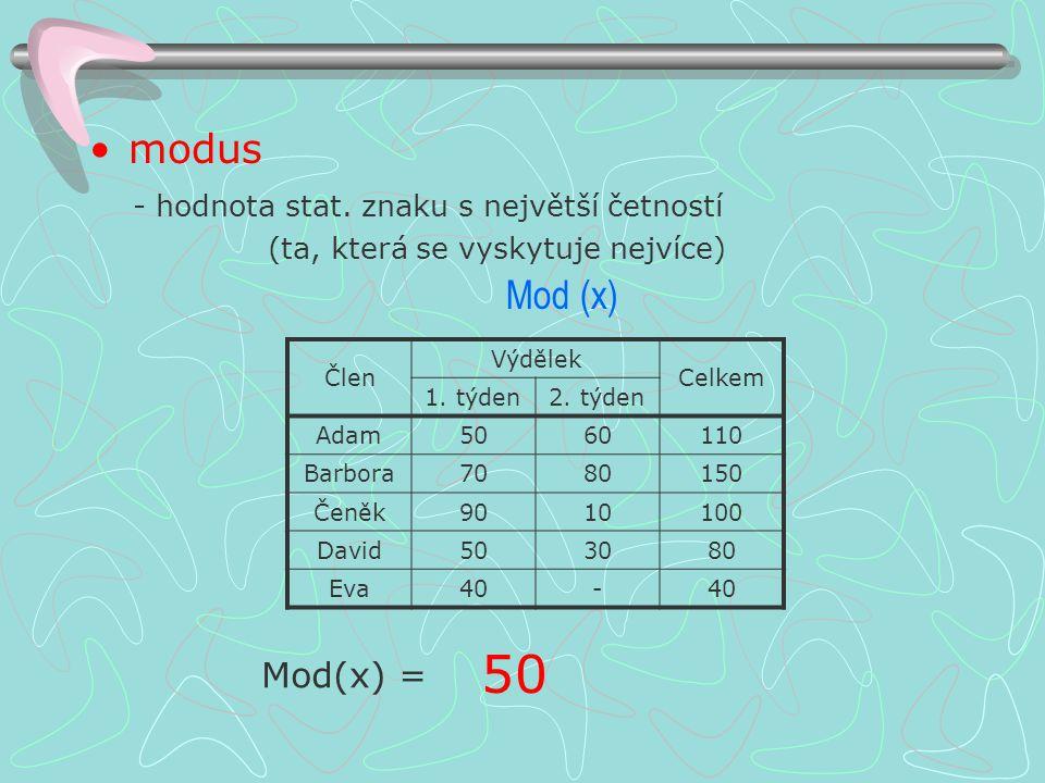 Statistické počty aritmetický průměr - jeden z nejznámějších statistických pojmů. x = x 1 + x 2 +... + x n n