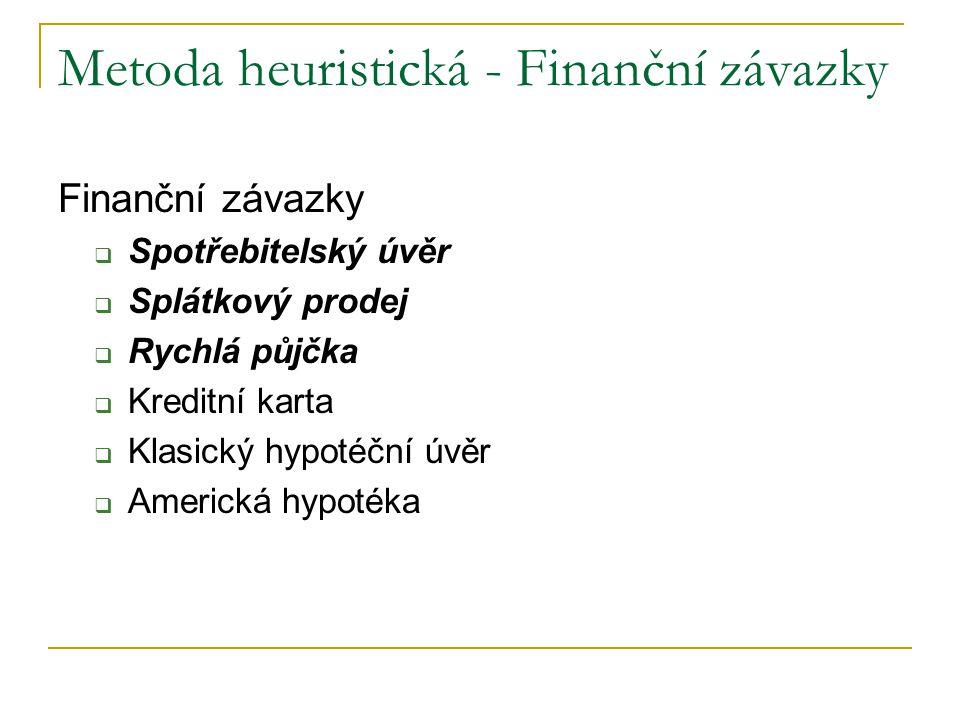 Metoda heuristická - Finanční závazky Finanční závazky  Spotřebitelský úvěr  Splátkový prodej  Rychlá půjčka  Kreditní karta  Klasický hypotéční