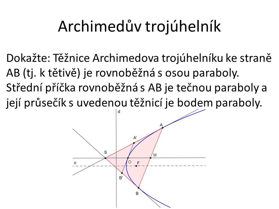 Archimedův trojúhelník Dokažte: Těžnice Archimedova trojúhelníku ke straně AB (tj. k tětivě) je rovnoběžná s osou paraboly. Střední příčka rovnoběžná