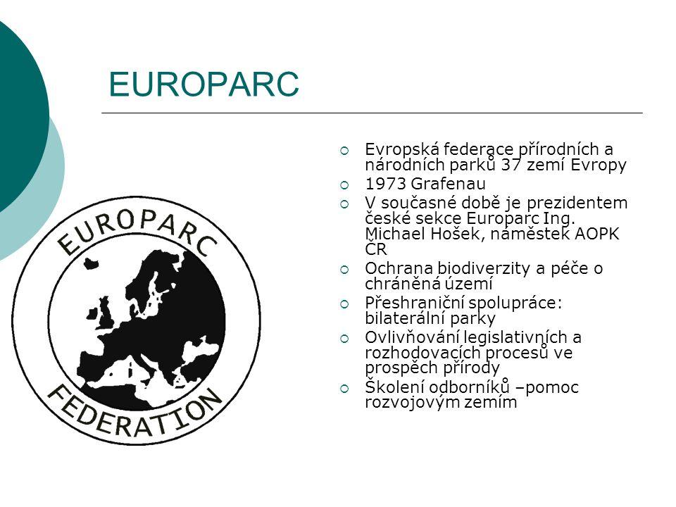 EUROPARC  Evropská federace přírodních a národních parků 37 zemí Evropy  1973 Grafenau  V současné době je prezidentem české sekce Europarc Ing.