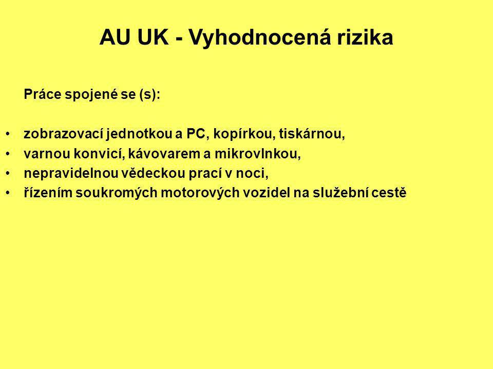 AU UK - Vyhodnocená rizika Práce spojené se (s): zobrazovací jednotkou a PC, kopírkou, tiskárnou, varnou konvicí, kávovarem a mikrovlnkou, nepravideln