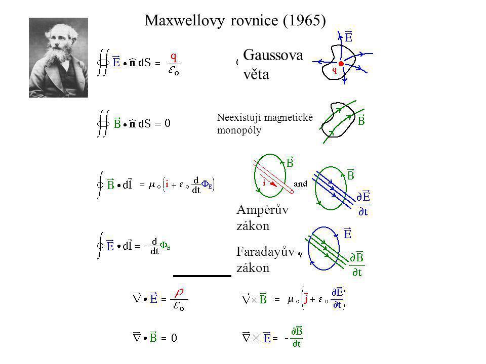 Gaussova věta Neexistují magnetické monopóly Ampèrův zákon Faradayův zákon Maxwellovy rovnice (1965)