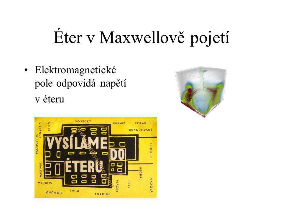 Éter v Maxwellově pojetí Elektromagnetické pole odpovídá napětí v éteru