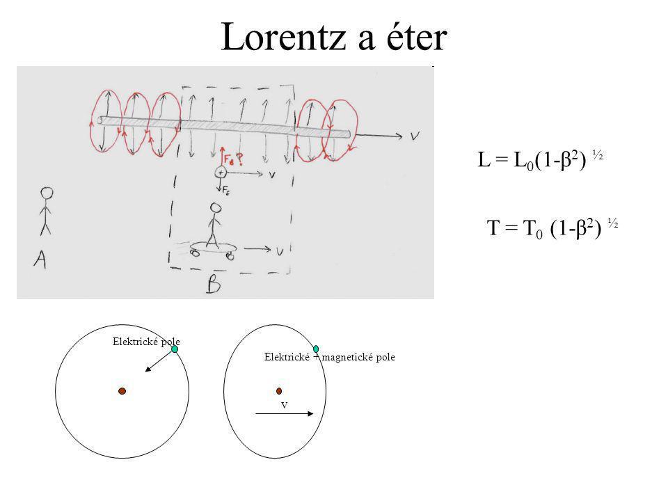 Lorentz a éter L = L 0 (1-β 2 ) ½ T = T 0 (1-β 2 ) ½ Elektrické pole Elektrické + magnetické pole v