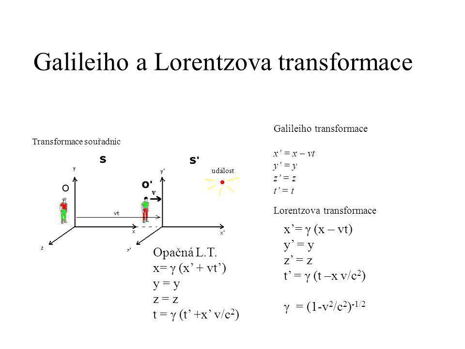 Galileiho a Lorentzova transformace Transformace souřadnic událost Galileiho transformace x' = x – vt y' = y z' = z t' = t Lorentzova transformace x'=
