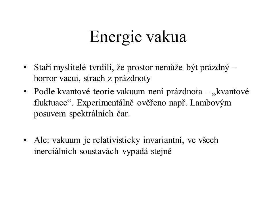 Energie vakua Staří myslitelé tvrdili, že prostor nemůže být prázdný – horror vacui, strach z prázdnoty Podle kvantové teorie vakuum není prázdnota –
