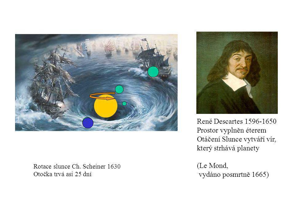 René Descartes 1596-1650 Prostor vyplněn éterem Otáčení Slunce vytváří vír, který strhává planety (Le Mond, vydáno posmrtně 1665) Rotace slunce Ch. Sc