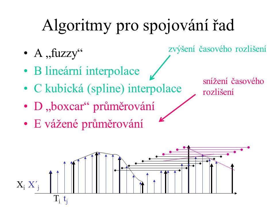 """Algoritmy pro spojování řad A """"fuzzy B lineární interpolace C kubická (spline) interpolace D """"boxcar průměrování E vážené průměrování X i X´ j T i t j zvýšení časového rozlišení snížení časového rozlišení"""