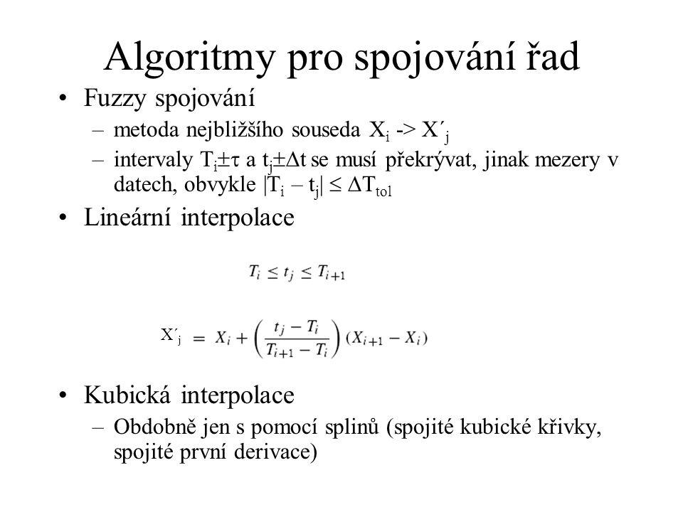 Algoritmy pro spojování řad Fuzzy spojování –metoda nejbližšího souseda X i -> X´ j –intervaly T i  a t j  t se musí překrývat, jinak mezery v datech, obvykle |T i – t j |   T tol Lineární interpolace X´ j Kubická interpolace –Obdobně jen s pomocí splinů (spojité kubické křivky, spojité první derivace)
