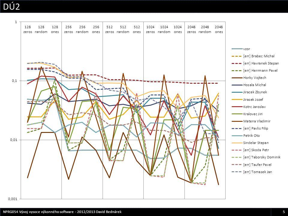 DÚ2 5NPRG054 Vývoj vysoce výkonného software - 2012/2013 David Bednárek