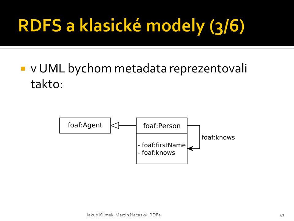  v UML bychom metadata reprezentovali takto: Jakub Klímek, Martin Nečaský: RDFa42