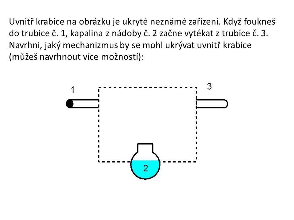 Uvnitř krabice na obrázku je ukryté neznámé zařízení. Když foukneš do trubice č. 1, kapalina z nádoby č. 2 začne vytékat z trubice č. 3. Navrhni, jaký