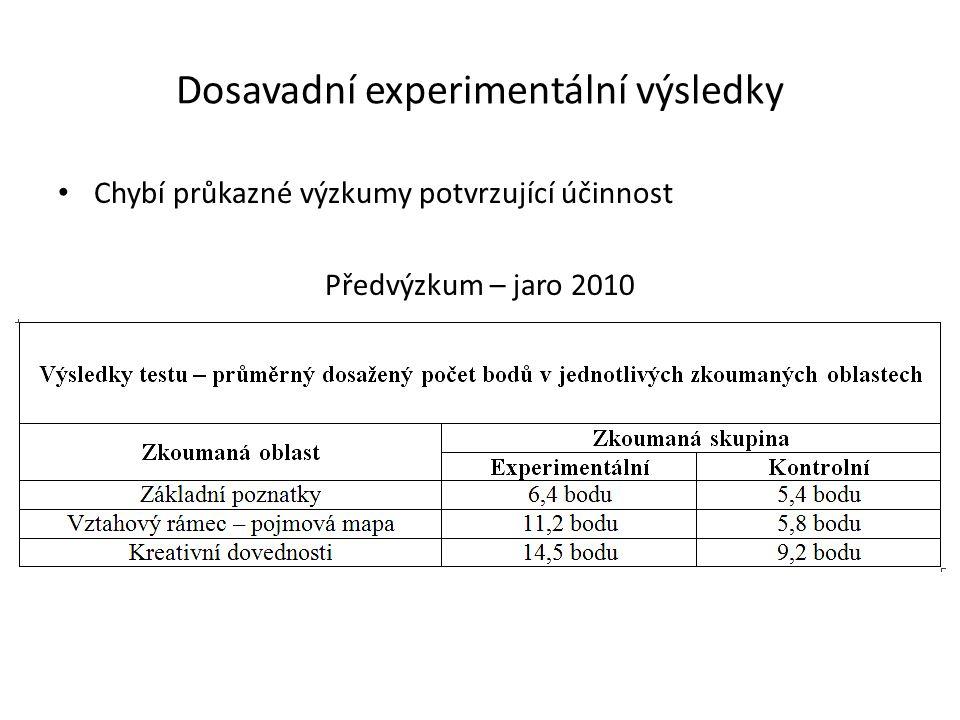 Dosavadní experimentální výsledky Chybí průkazné výzkumy potvrzující účinnost Předvýzkum – jaro 2010