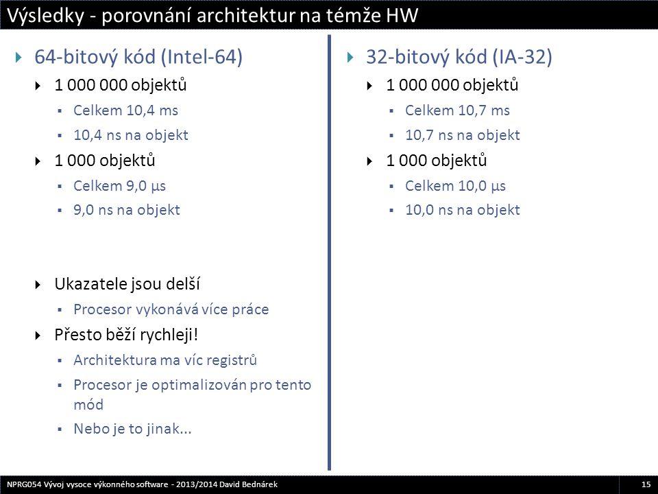  64-bitový kód (Intel-64)  1 000 000 objektů  Celkem 10,4 ms  10,4 ns na objekt  1 000 objektů  Celkem 9,0 µs  9,0 ns na objekt  Ukazatele jso