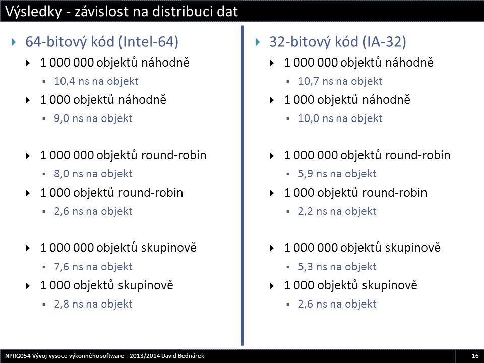  64-bitový kód (Intel-64)  1 000 000 objektů náhodně  10,4 ns na objekt  1 000 objektů náhodně  9,0 ns na objekt  1 000 000 objektů round-robin
